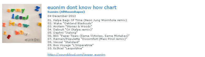all-those-shapes_-_euonim_-_dont-know-how-chart.jpg